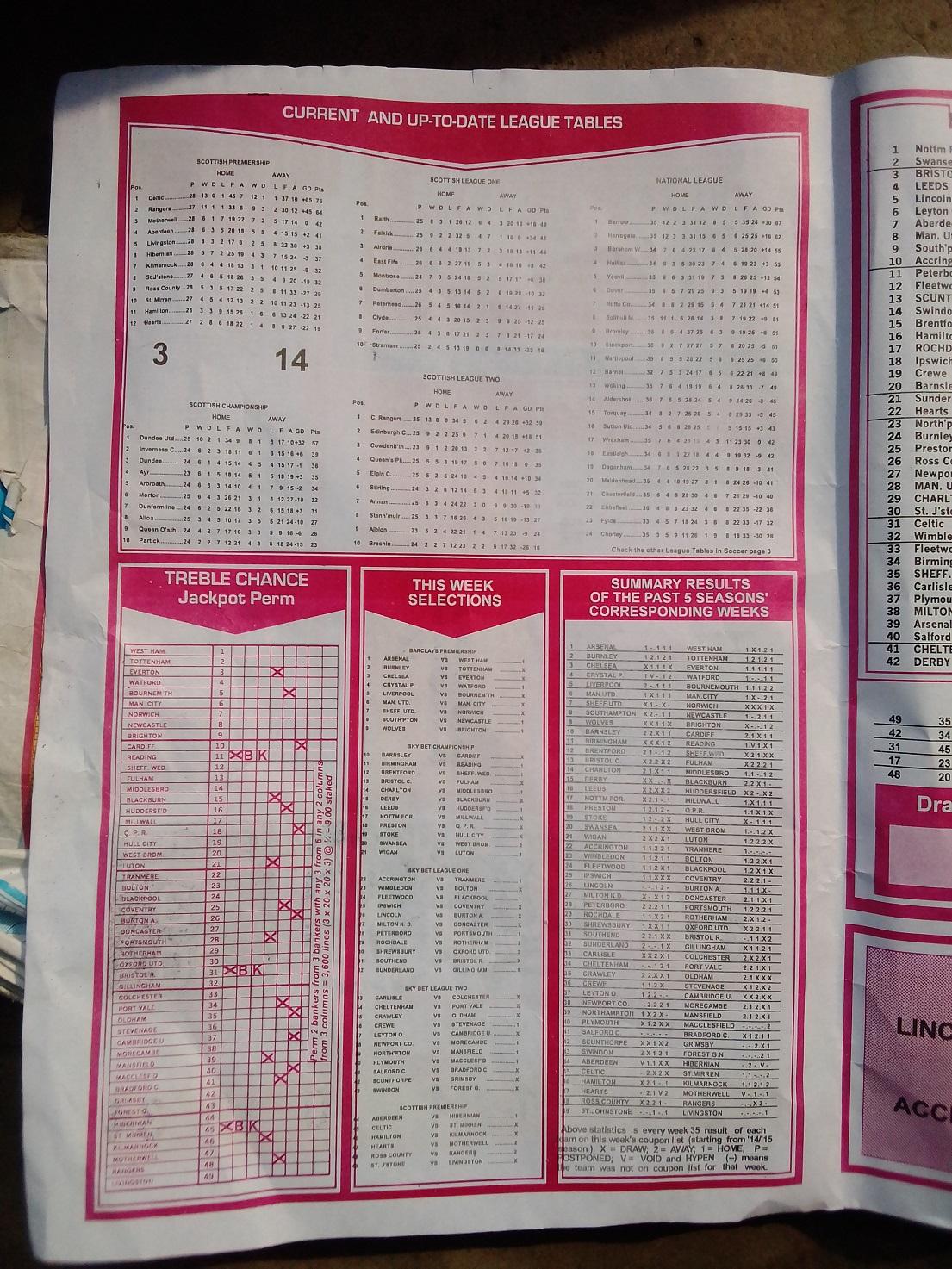 Week 35 Capital International - Page 2
