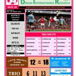 Week 38 Dream International Research - Page 1