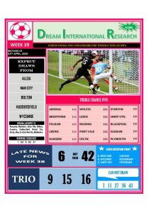 Week 39 Dream International Research - Page 1