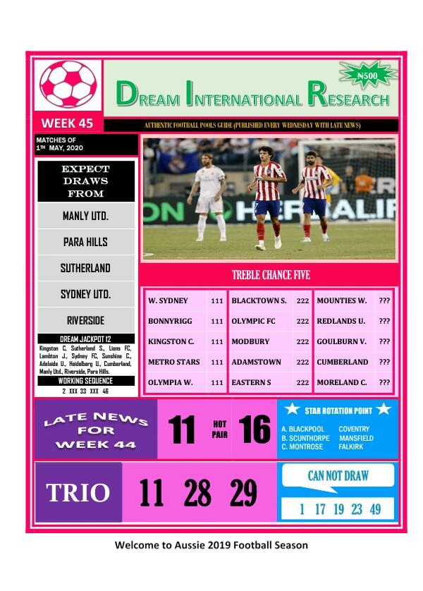 Week 45 Dream International Research Page 1