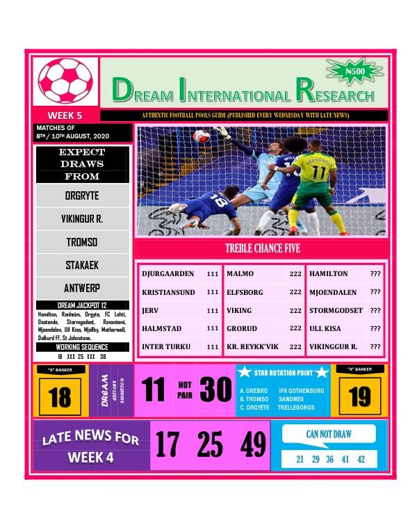 Week 5 Dream International Research Page 1