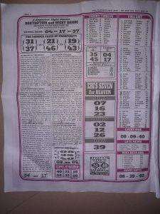 Week 30 Pools Telegraph 2021 Page 2