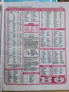 Week 32 Pools Telegraph 2021 Page 11