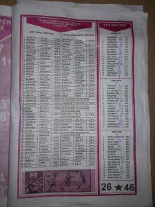 week 35 bob morton 2021 page 3