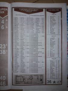 week 45 bob morton 2021 page 3