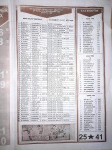 week 49 bob morton 2021 page 3