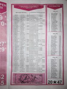 week 51 bob morton 2021 page 3