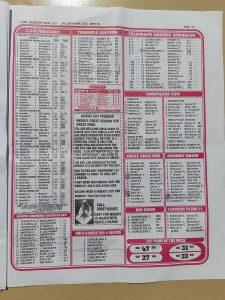 week 52 pools telegraph 2021 page 13