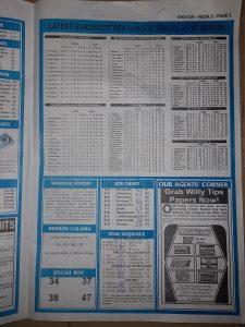 week 2 winstar 2021 page 3