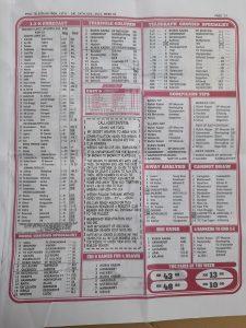 week 3 pool telegraph 2021 page 13