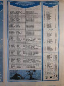 week 14 bob morton 2021 page 3