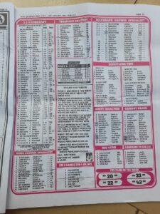 week 15 pool telegraph 2021 page 15